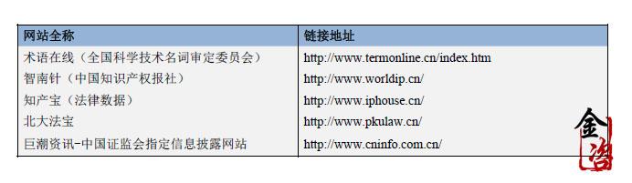 知识产权网站汇总777-资讯学习.jpg